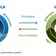 TCU Governança e Gestão